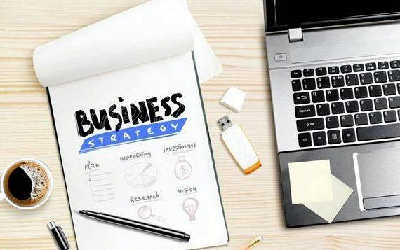 Steps before writing a business plan What does