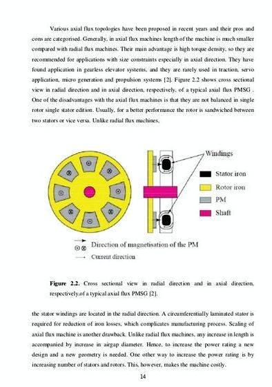 Synchronous reluctance motor thesis proposal arbitrary phase