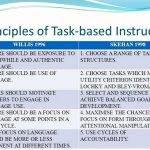 task-based-instruction-thesis-proposal_2.jpg