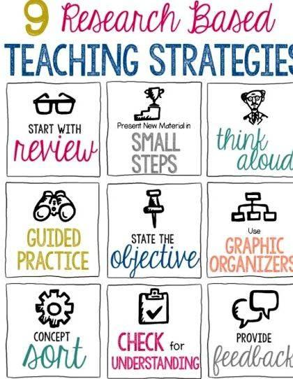 Teacher modeling writing instruction articles understand the purpose of each