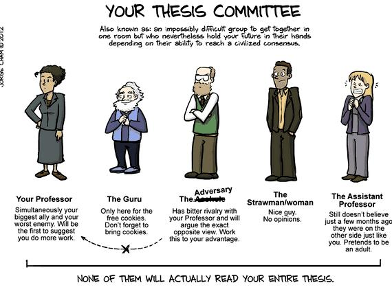Thank you thesis committee members writing it comes