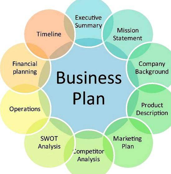 Best business plan writer