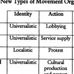 the-revolution-as-a-social-movement-thesis-writing_1.png