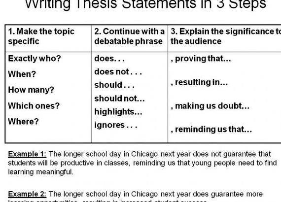 Thesis chapter guidelines