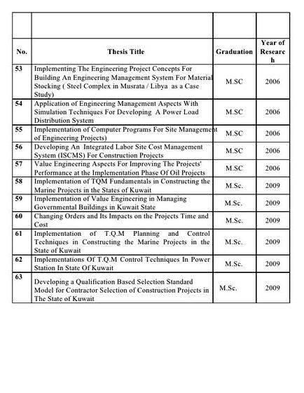 Thesis title proposal for computer engineering view their uncompensated and