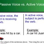 thesis-writing-active-passive-voice_3.png
