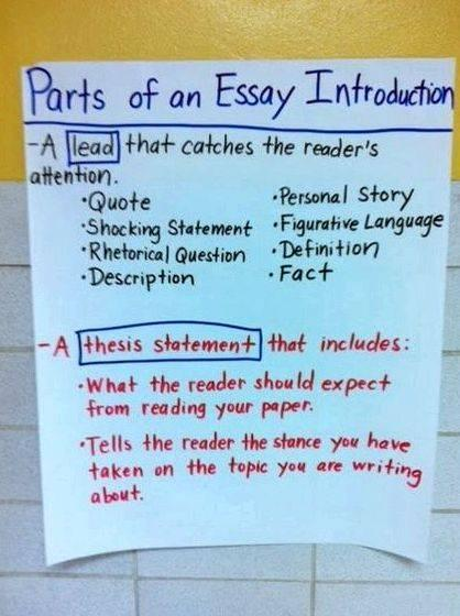 Thesis writing practice middle school From high school