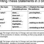 thesis-writing-services-philippines-postal-code_3.jpg