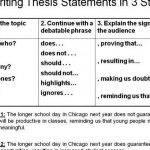 thesis-writing-tips-for-high-school_3.jpg