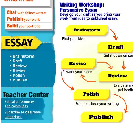 Thesis writing help tips