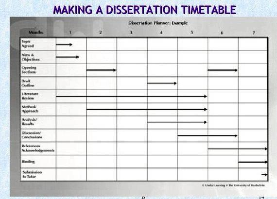 Proposal and dissertation help timetable