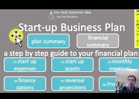 Tutorial on writing a business plan parts of