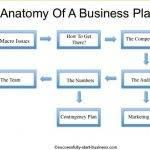 tutorial-on-writing-a-business-plan_3.jpg