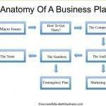 tutorial-on-writing-a-business-plan_3.jpg