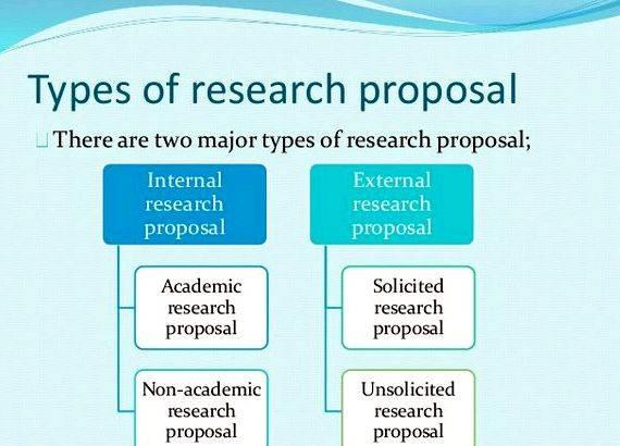 Phd thesis types