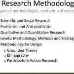types-of-research-methodology-in-thesis-writing_1.jpg