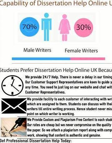Uk dissertation abstracts international online help, place
