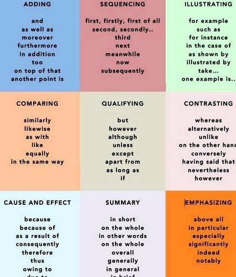 Use formal english only when writing a thesis of feedback