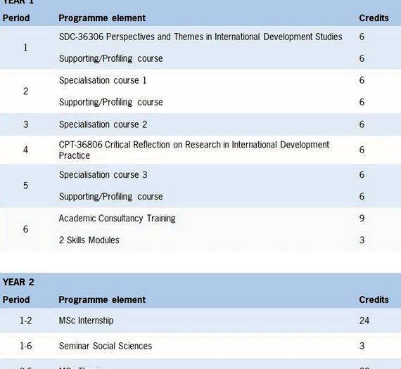Wageningen university master thesis agreement