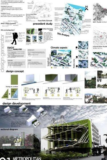 Architecture thesis help