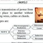 wireless-power-transfer-thesis-proposal_3.jpg