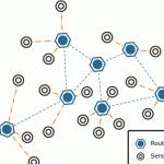 wireless-sensor-networks-security-phd-thesis_1.gif