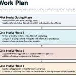 working-plan-master-thesis-proposal_3.jpg