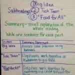 writing-7th-grade-summarize-article_2.jpg