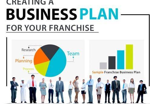 Writing a business plan for a franchise restaurant or substantially complete