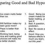writing-a-good-hypothesis-worksheet-for-growing_1.jpg