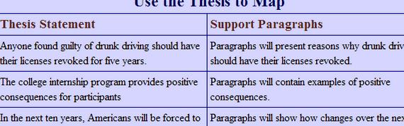 Writing a legal thesis paragraph should pursue community projects