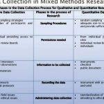 writing-a-mixed-methods-dissertation_2.jpg