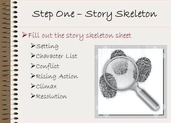 Writing a mystery story ppt presentation Collect the skeleton to check
