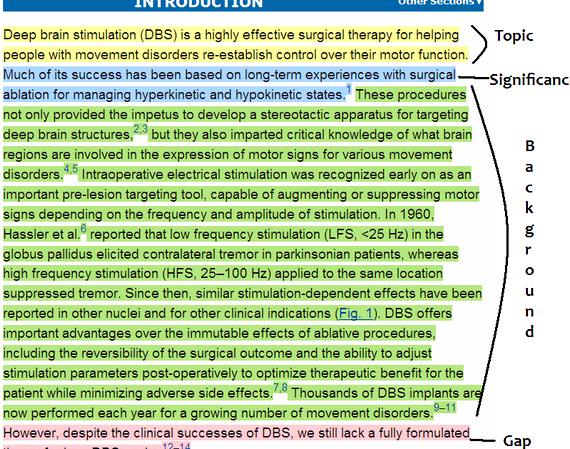 writing-a-thesis-introduction-sample_1.bmp