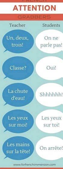 Writing about your school day in french The Right Way           Audio