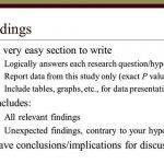 writing-and-publishing-your-research-findings-and_3.jpg