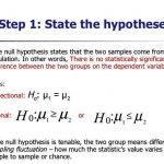 writing-hypothesis-and-null-hypothesis_3.jpg