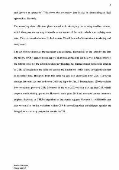cars opinion essay introduction words