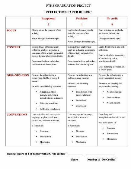 writing rubric reflective essay thesis writing rubric reflective essay thesis incorporate both