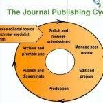 writing-scientific-articles-for-publication-ppt-to_2.jpg