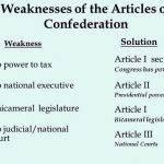 writing-solutions-to-the-articles-of-confederation-3_3.jpg