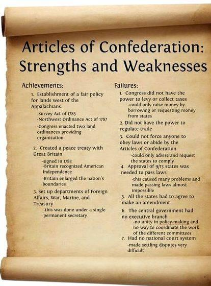 Writing solutions to the articles of confederation text Allots one vote