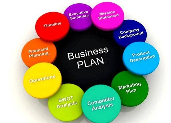 Writing the best business plan several hundred
