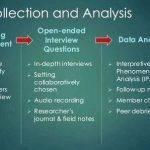 writing-up-interview-findings-dissertation-defense_3.jpg