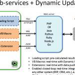 writing-web-service-in-c_1.gif