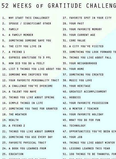 Writing your life story 52 questions in 52 weeks emotional well-being by listing