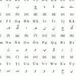 writing-your-name-in-latin_2.gif