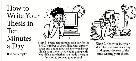Writing your thesis in 15 minutes a day work your paper, free revisions and