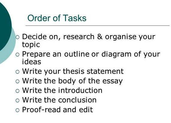 Writing your thesis outline guide the English Language